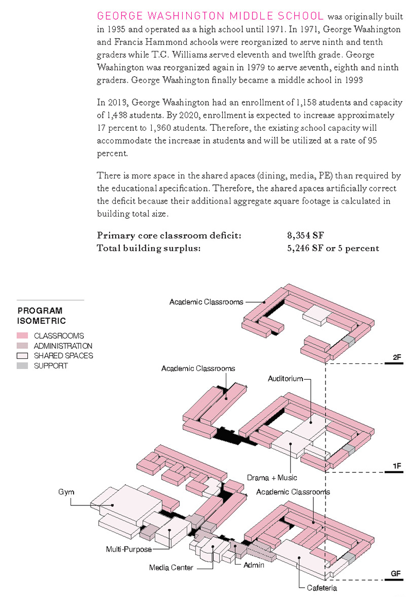 Studio Twenty Seven Architecture Long Range Educational Facilities Plan