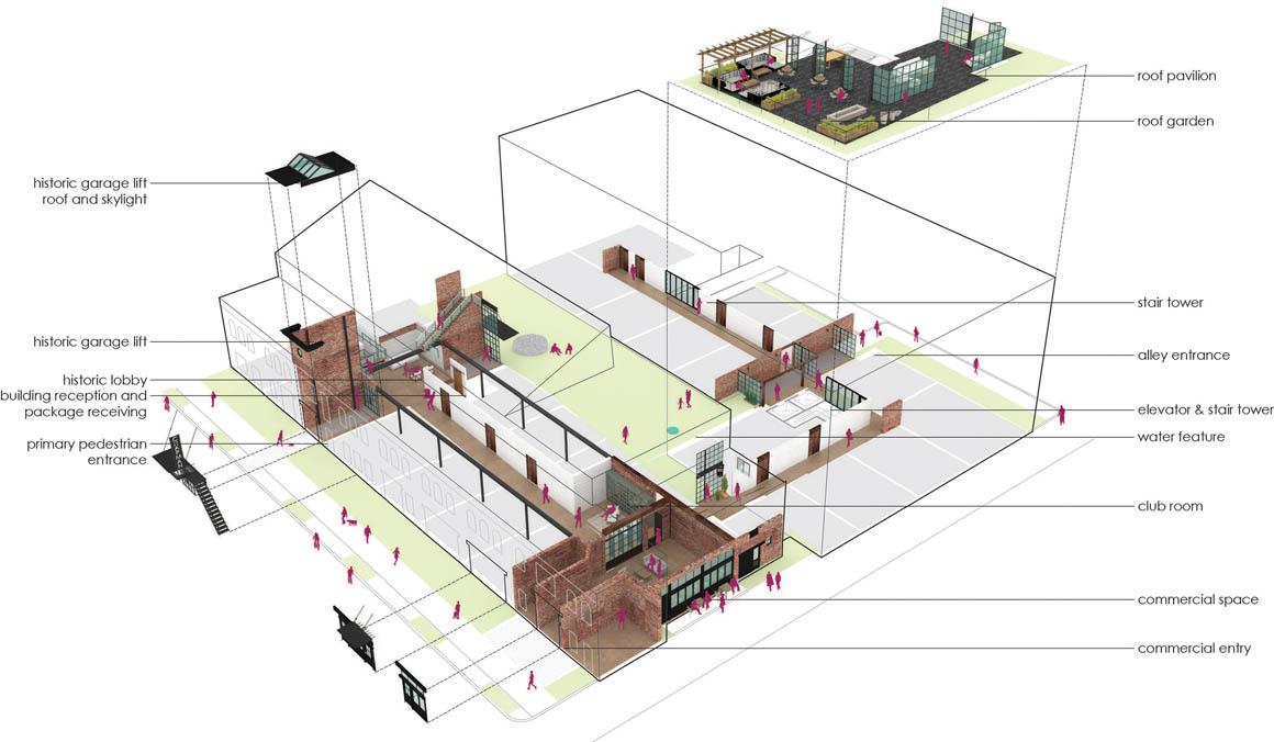 Chapman Stables Studio Twenty Seven Architecture - Programming