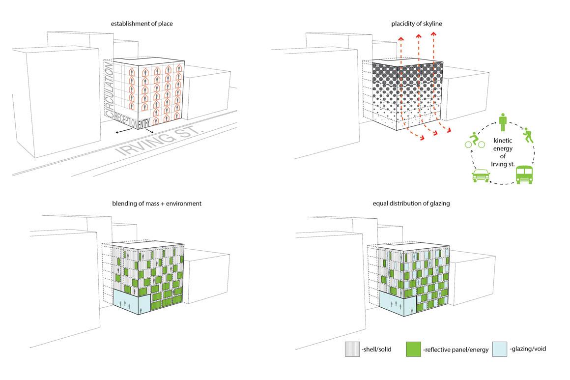 La Casa Permanent Supportive Housing Studio Twenty Seven Architecture - Diagram